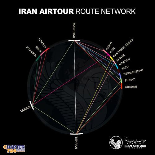 شبکه پرواز داخلی هواپیمایی ایران ایرتور